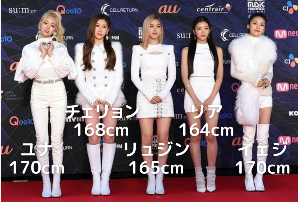 ITZYの身長と身長順がわかる画像
